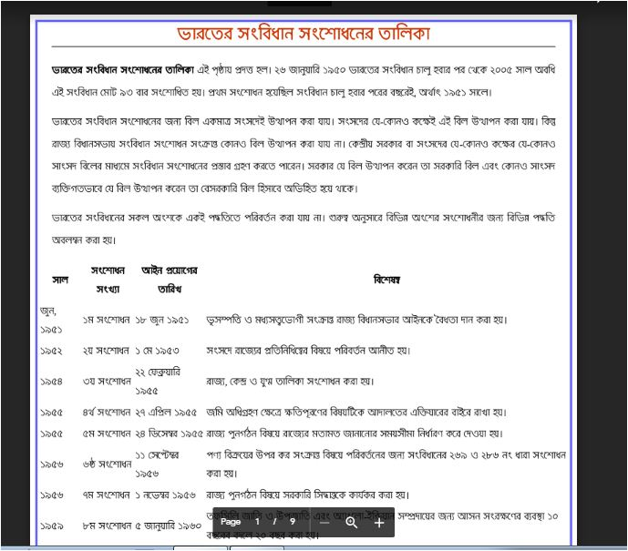 indian constitution in Bengali(amendment) pdf download | সংবিধান সংশোধন 1
